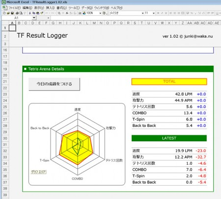 TFResultLogger1.02
